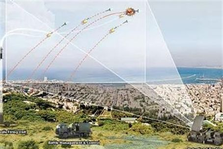 Iron Dome system intercepts a rocket