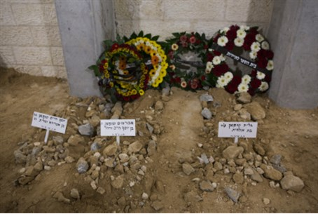 Graves of the Tufan family